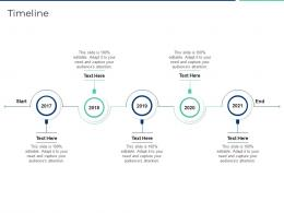 Timeline Executing Security Management Plan To Minimize Threats Ppt Portfolio Slide
