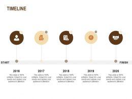 Timeline Finance Communication Ppt Powerpoint Presentation Inspiration Slideshow