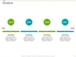 Timeline Food Safety Excellence Ppt Powerpoint Presentation File Gallery