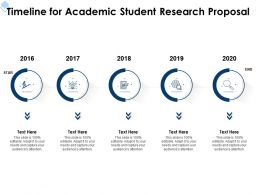 Timeline For Academic Student Research Proposal Ppt Powerpoint Presentation Gallery