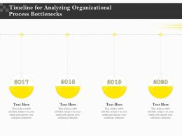 Timeline For Analyzing Organizational Process Bottlenecks Ppt File Elements