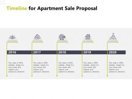 Timeline For Apartment Sale Proposal 2016 To 2020 Ppt Powerpoint Presentation Slide