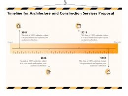 Timeline For Architecture And Construction Services Proposal Ppt Powerpoint Tips