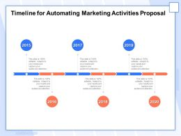 Timeline For Automating Marketing Activities Proposal Ppt Example File