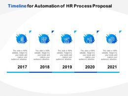 Timeline For Automation Of HR Process Proposal Ppt Powerpoint Gallery Outline
