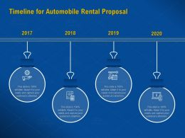 Timeline For Automobile Rental Proposal 2017 To 2020 Years Ppt Powerpoint Summary Deck