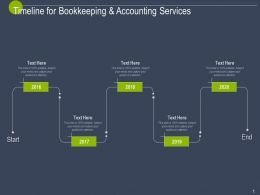 Timeline For Bookkeeping And Accounting Services Ppt Powerpoint Presentation Styles