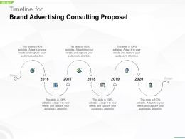 Timeline For Brand Advertising Consulting Proposal Ppt Powerpoint Slides Image