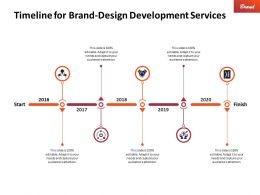 Timeline For Brand Design Development Services Ppt Powerpoint Professional Files