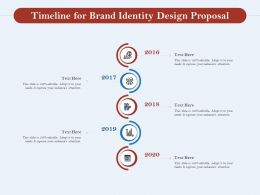 Timeline For Brand Identity Design Proposal Ppt Powerpoint Presentation Design