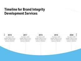 Timeline For Brand Integrity Development Services Ppt Powerpoint Presentation Tips