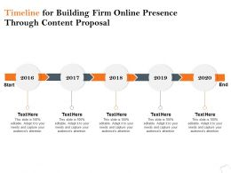 Timeline For Building Firm Online Presence Through Content Proposal Ppt Pictures
