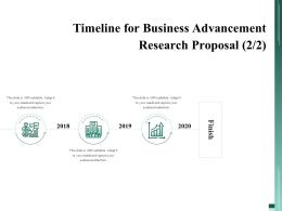 Timeline For Business Advancement Research Proposal Finish Ppt Inspiration