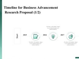 Timeline For Business Advancement Research Proposal Start Ppt Inspiration