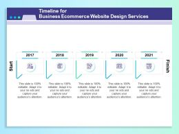 Timeline For Business Ecommerce Website Design Services Ppt Layouts