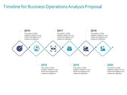 Timeline For Business Operations Analysis Proposal Ppt Powerpoint Presentation File