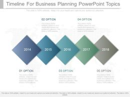 Timeline For Business Planning Powerpoint Topics