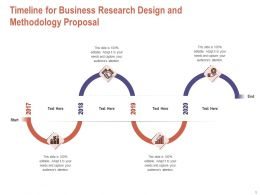 Timeline For Business Research Design And Methodology Proposal Ppt Powerpoint Inspiration