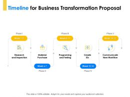 Timeline For Business Transformation Proposal Ppt Powerpoint Presentation Vector