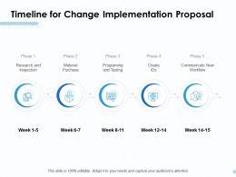 Timeline For Change Implementation Proposal Ppt Model Guidelines