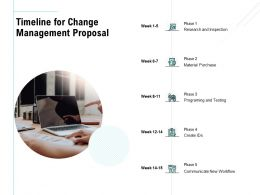 Timeline For Change Management Proposal Ppt Outline Background