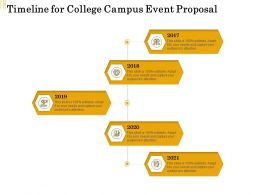 Timeline For College Campus Event Proposal Ppt Powerpoint Portrait