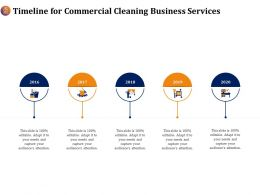 Timeline For Commercial Cleaning Business Services Ppt Outline