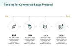 Timeline For Commercial Lease Proposal Ppt Powerpoint Presentation Show Graphics Template