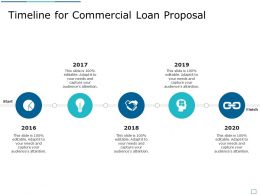 Timeline For Commercial Loan Proposal Ppt Powerpoint Presentation Show Shapes
