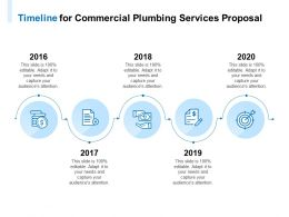 Timeline For Commercial Plumbing Services Proposal Ppt Powerpoint Presentation Layouts Templates