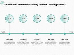 Timeline For Commercial Property Window Cleaning Proposal Ppt Powerpoint Presentation