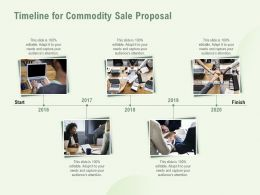 Timeline For Commodity Sale Proposal Ppt Powerpoint Presentation Visual Aids