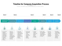 Timeline For Company Acquisition Process
