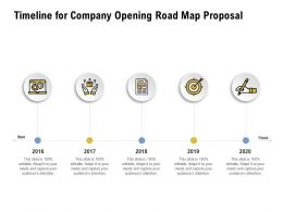 Timeline For Company Opening Road Map Proposal Ppt Powerpoint Presentation Slides Portrait