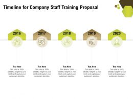 Timeline For Company Staff Training Proposal Ppt Powerpoint Presentation Slides