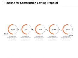 Timeline For Construction Costing Proposal Ppt Powerpoint Presentation Aids Summary