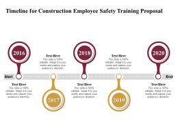 Timeline For Construction Employee Safety Training Proposal Ppt Gallery