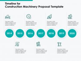 Timeline For Construction Machinery Proposal Template Ppt Powerpoint Presentation Inspiration Topics