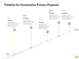 Timeline For Construction Process Proposal Ppt Powerpoint Presentation Portfolio