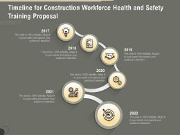 Timeline For Construction Workforce Health And Safety Training Proposal Ppt File Aids