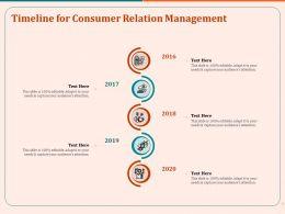 Timeline For Consumer Relation Management Ppt File Design