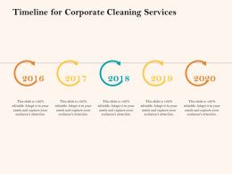 Timeline For Corporate Cleaning Services Ppt Powerpoint Gallery Icon