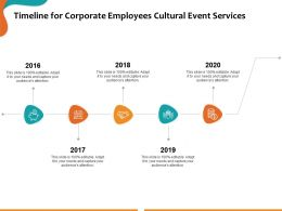 Timeline For Corporate Employees Cultural Event Services Ppt Powerpoint Presentation Rules