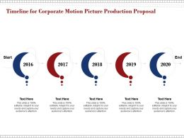 Timeline For Corporate Motion Picture Production Proposal Ppt Powerpoint Presentation Tips