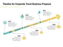 Timeline For Corporate Travel Business Proposal Ppt File Design
