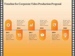 Timeline For Corporate Video Production Proposal Ppt File Formats