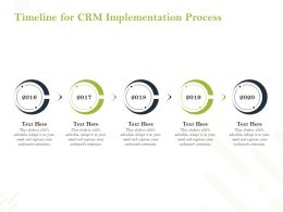 Timeline For CRM Implementation Process Ppt Powerpoint Presentation Styles Pictures