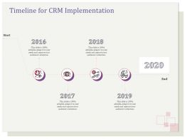 Timeline For CRM Implementation R135 Ppt Ideas