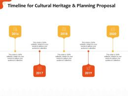 Timeline For Cultural Heritage And Planning Proposal Ppt Templates