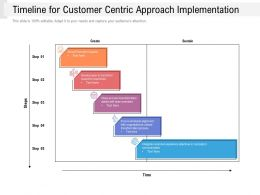 Timeline For Customer Centric Approach Implementation